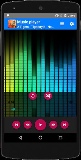 set of iPhone sensors - iPhone/iPod - About.com