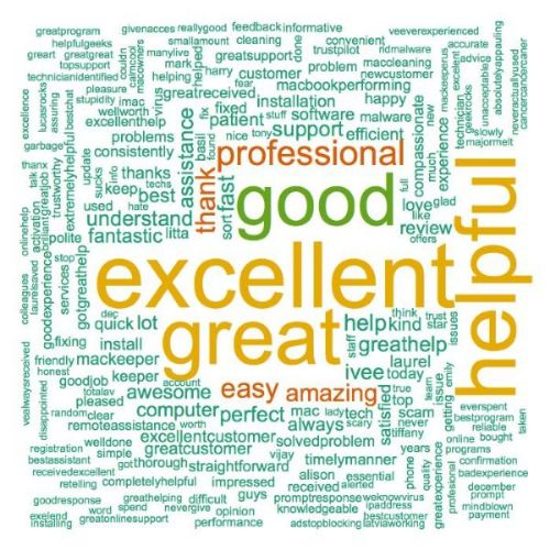 MacKeeper Positive Word Cloud