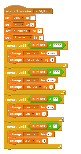 egyptian numbers 2.png