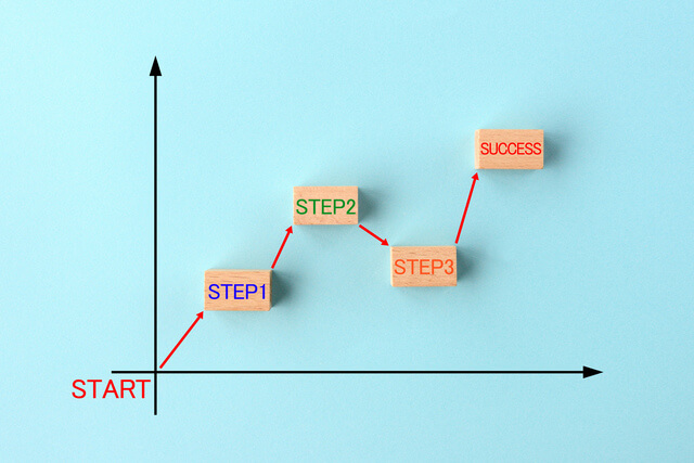 Step4つ