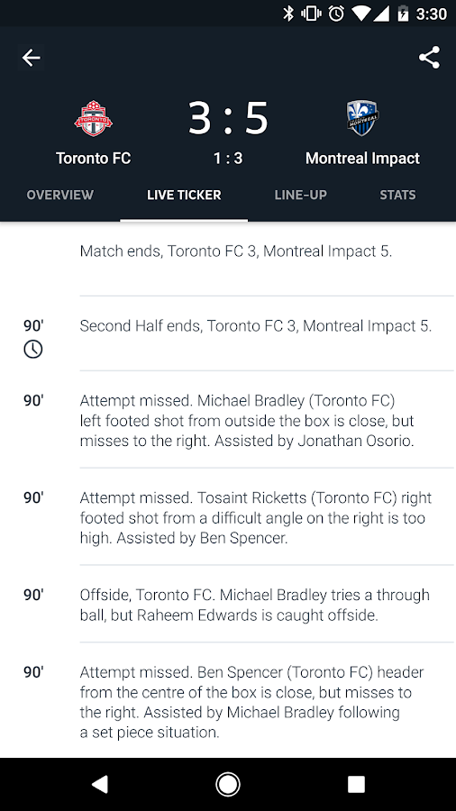 Screenshots of Onefootball Live Soccer Scores for iPhone