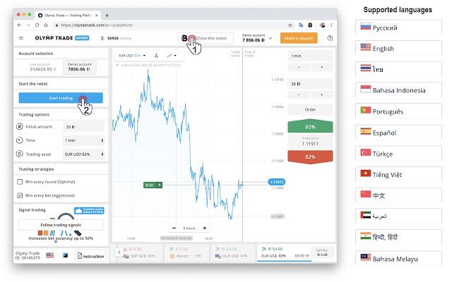 btc usd rinka bitcoin visą kartą diagramą tradingview