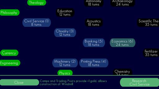 UnCiv 2.7.5 {cheat|hack|gameplay|apk mod|resources generator} 3