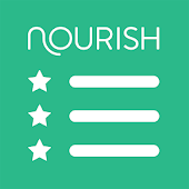 Nourish Perfect Portions