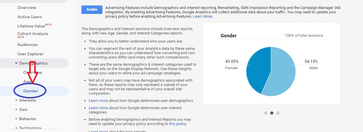 Audience gender