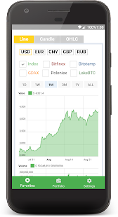 Crypto-Expert: Cryptocurrencies rates and more - náhled