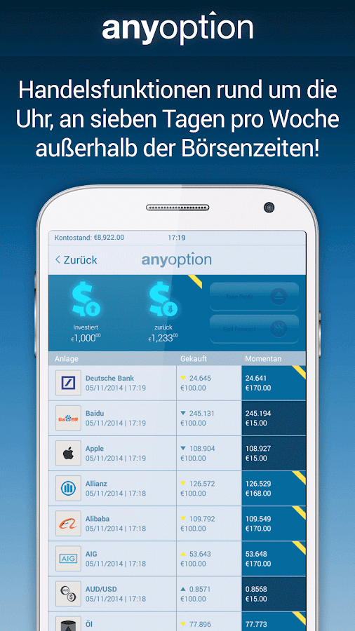 Binäre Optionen – anyoption – Screenshot