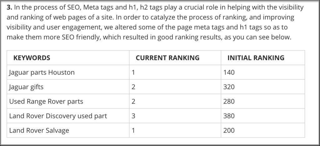 Thẻ H1 tác động đến xếp hạng công cụ tìm kiếm