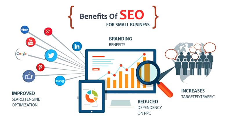 Phương pháp tối ưu hóa website của các dịch vụ seo