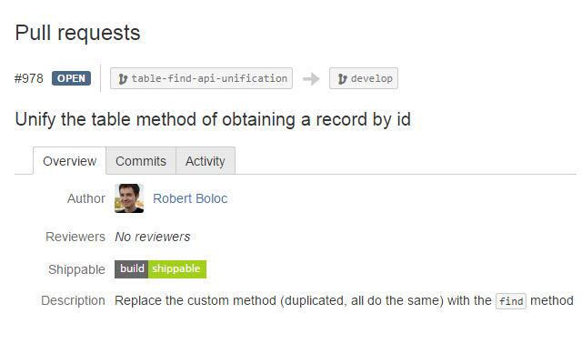Bitbucket CI Status