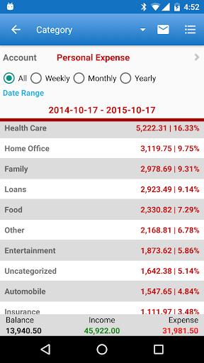 玩免費財經APP|下載Expense Manager Pro app不用錢|硬是要APP