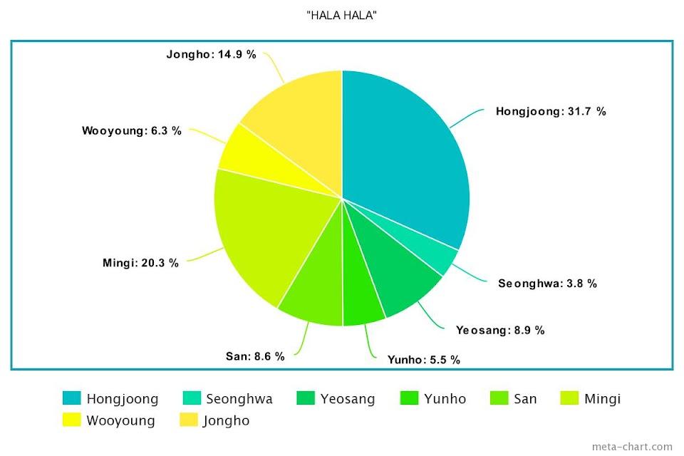 meta-chart (3)