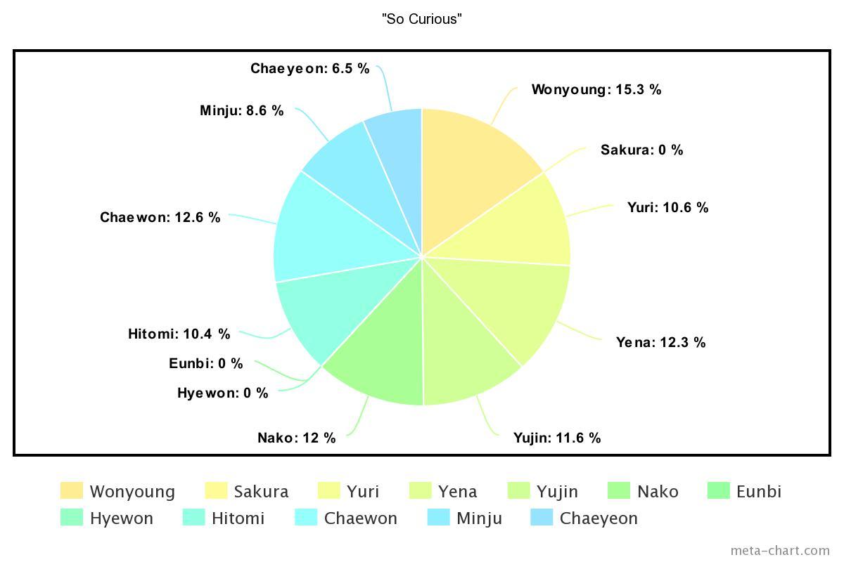 meta-chart - 2021-01-23T170434.723