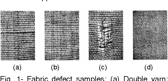 A review of automatic fabric defect detection techniques | Semantic Scholar