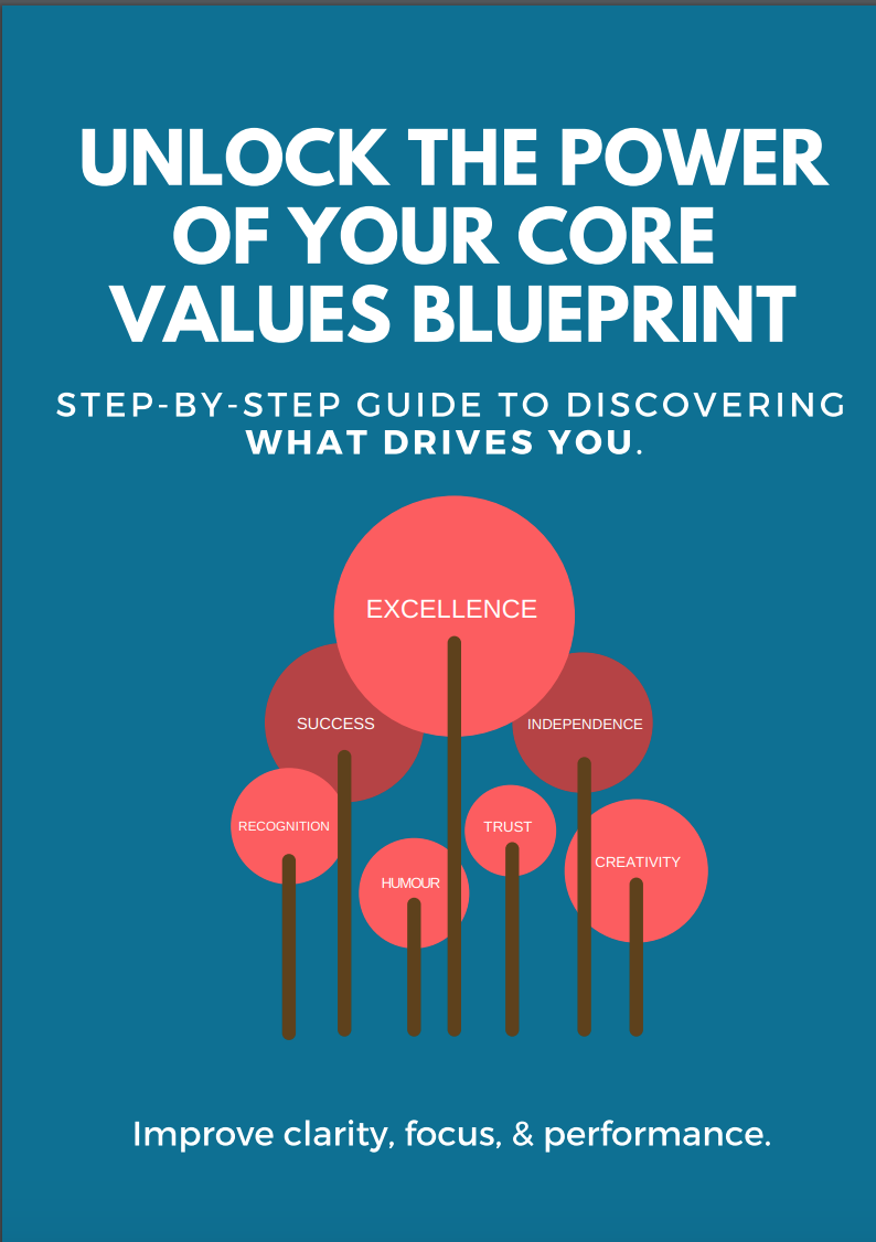 Vantage people core values blueprint research has revealed that individuals experience greater fulfillment when they live by their core values and when we dont honor our values our mental malvernweather Image collections