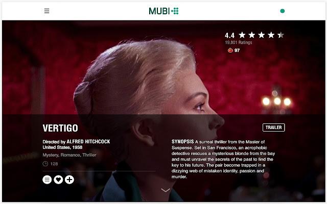 Mubi Ratings
