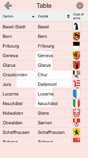 Swiss Cantons - Quiz about Switzerland's Geography - náhled