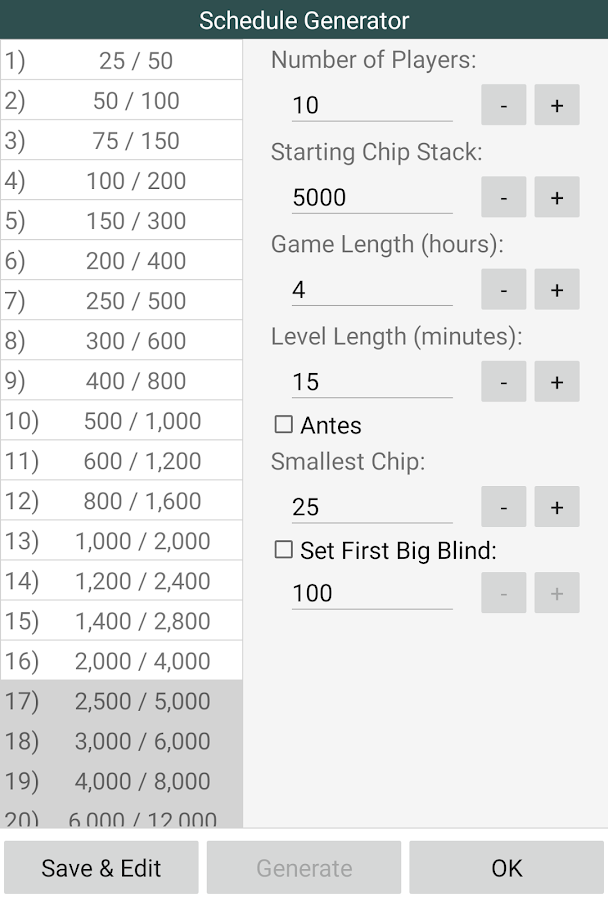 Poker blind structure ante