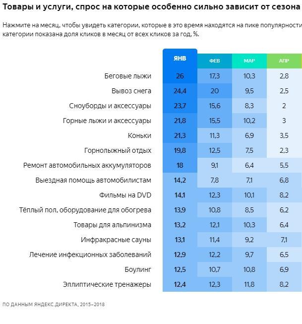 E:\РАБОТА\МЕДИАНАЦИЯ\2019\Инсайты\Исследования Яндекса.jpg