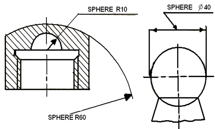 Dimensions of Spherical Surface