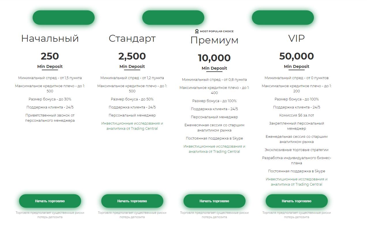 Экспертный обзор форекс-брокера EverFX: типы счетов и отзывы вкладчиков