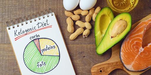 Mặc dù có nhiều ý kiến trái chiều khi thực hiện chế độ ăn Keto nhưng nếu biết chắt lọc những điều thiết thực thì bạn vẫn có thể giảm cân lành mạnh thông qua một vài nguyên tắc sau.