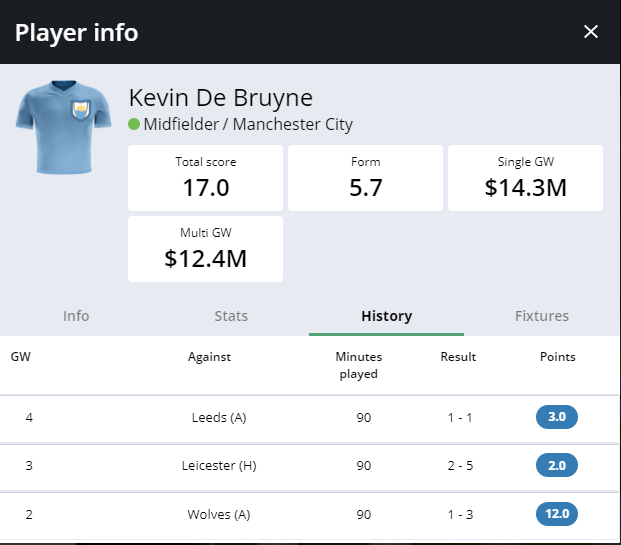 avoid injuries and early substitutions of your players Kevin de Bruyne detailed stats