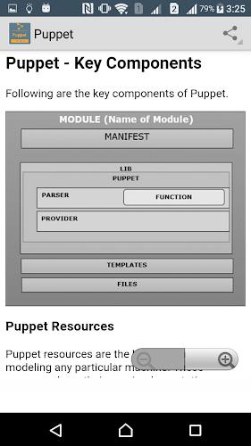 Learn Puppet APK   APKPure ai