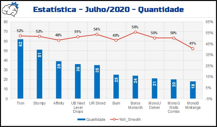 metanalysis-julho-dados-grafico