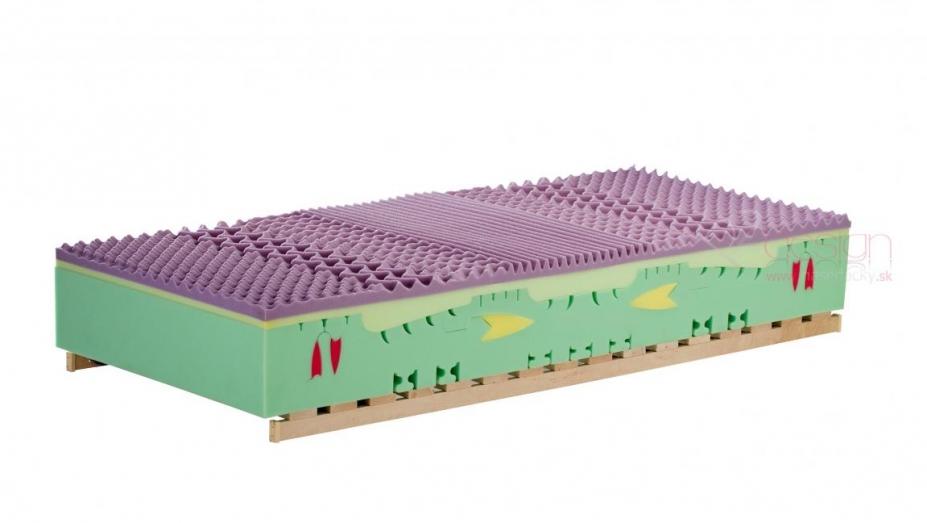 r2d70-greenfirst-matrac.jpg