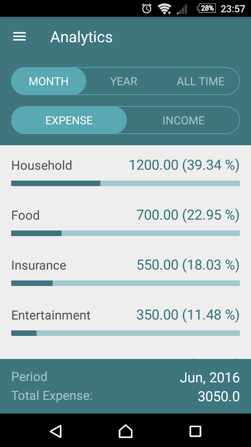 Monthly Budget- screenshot