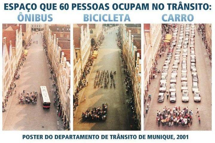 comparação do engarrafamento de pessoas em ônibus e carros.