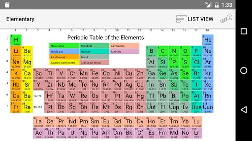 Elementary Periodic Table