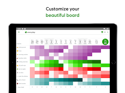 Everyday Habit Tracker Bullet Journal For Pc Windows 7 8 10 Mac Free Download Guide