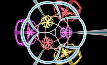 Photo: Here the 3 4-fold axes and 1 6-fold axis are color-coded too.
