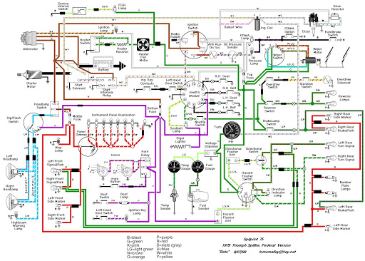 download vehicle wiring diagram free for android  vehicle