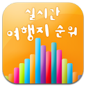 Korea Real-time travel Charts icon