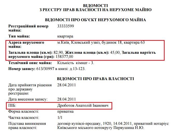 Судья Высшего хозсуда Украины Татьяна Дроботова: преступный клан на «службе» государства