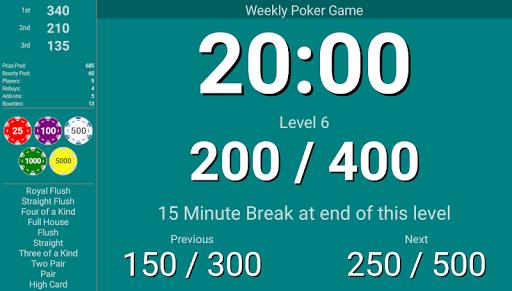 Blinds Are Up! Poker Timer apktram screenshots 7