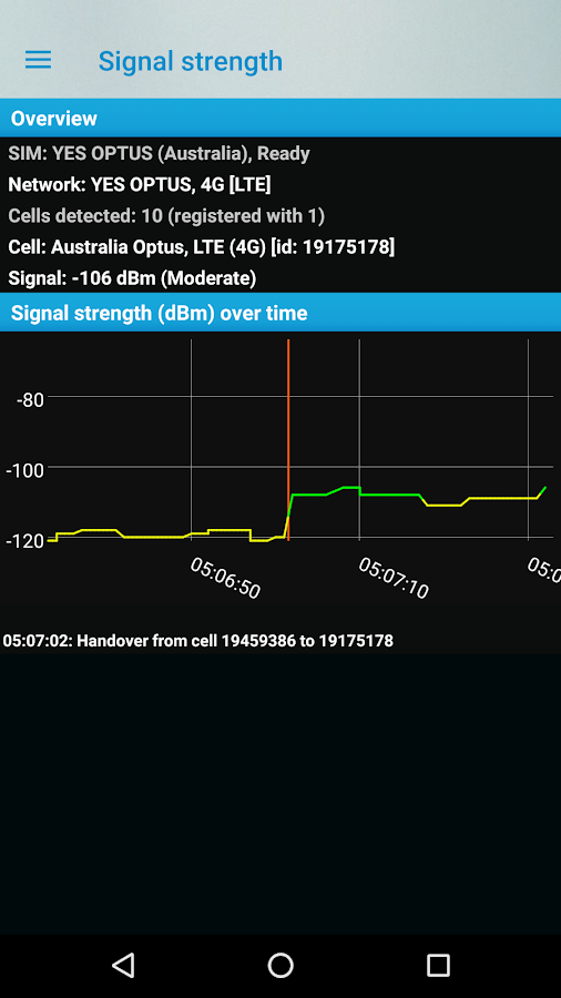 Phone signal- screenshot