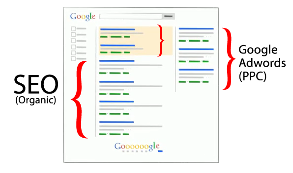 Ads-vs-SEO-results