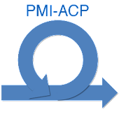 Test prep. Agile Certified Practitioner PMI-ACP