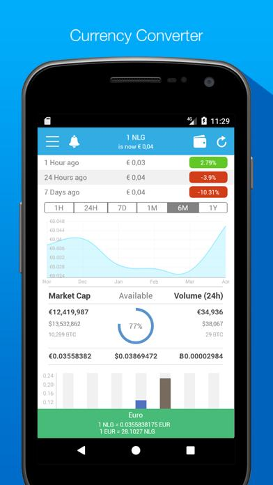 Gulden Dashboard- screenshot