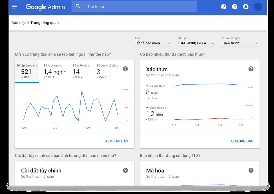 Trang tổng quan bảo mật Google Workspace