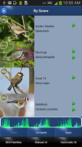 Screenshot for Bird Song Id: Auto Recognition in Hong Kong Play Store