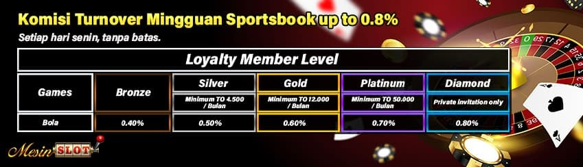 Bonus Turnover Sportsbook 0.8%