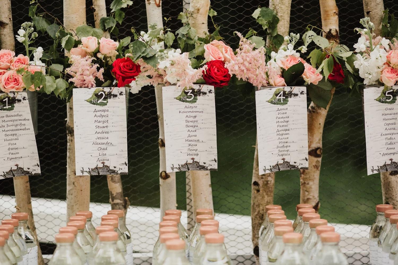 кора это рассадка гостей на свадьбе фото гамма