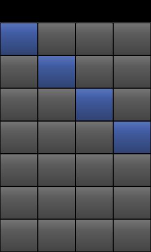 玩免費遊戲APP|下載Custom Soundboard app不用錢|硬是要APP