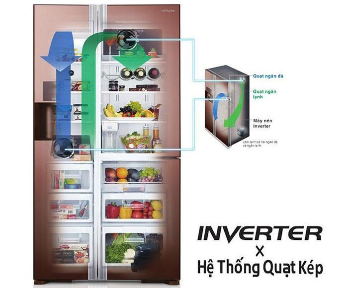 Kết quả hình ảnh cho Tủ lạnh có công nghệ inverter