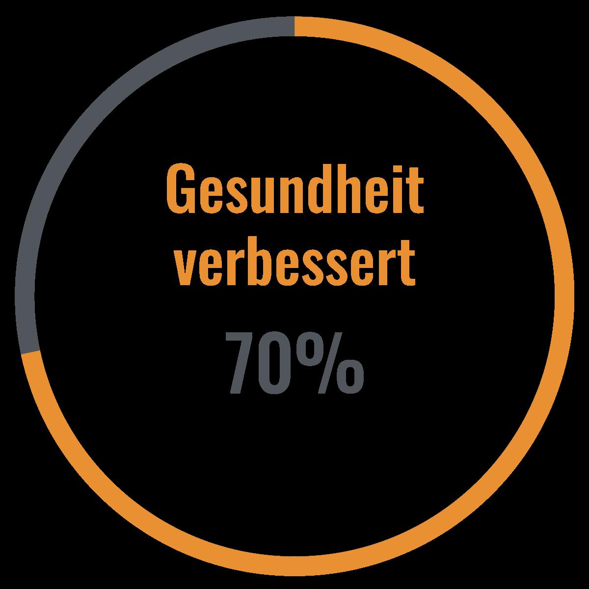 Alkohol-Pause mit Bierfreichallenge: Gesundheit verbessert durch Alkohol-Pause. Skill Bar, Grafik.